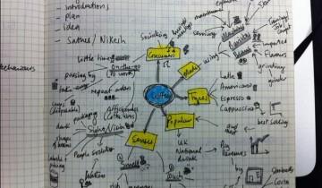 Eine Mindmap kann per Hand oder am Computer erstellt werden (Foto: Rob Enslin/flickr)
